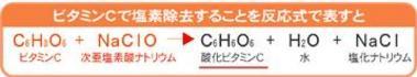 vitaminc-shiki.jpg